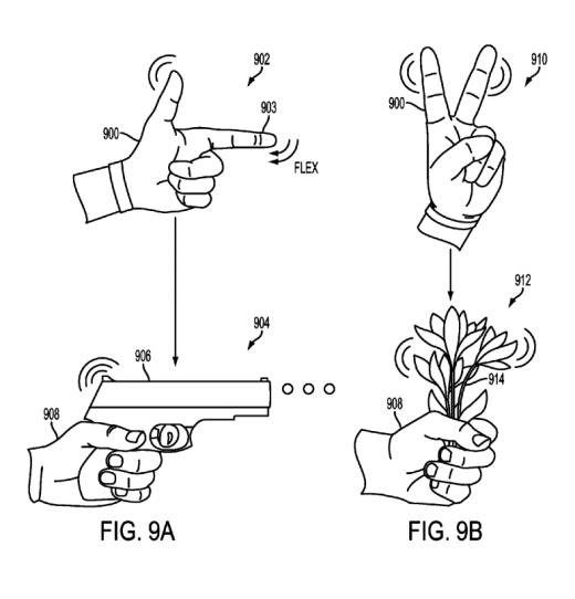 Patente Sony
