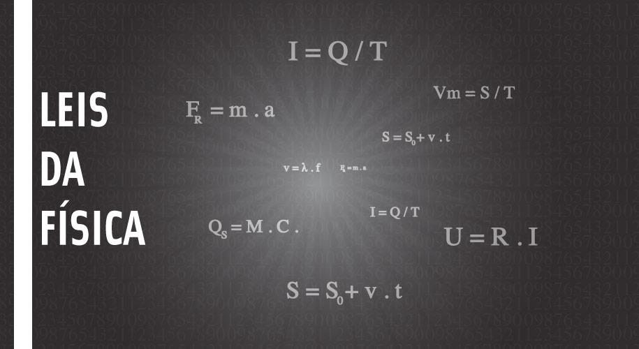 Desafiar as leis da física