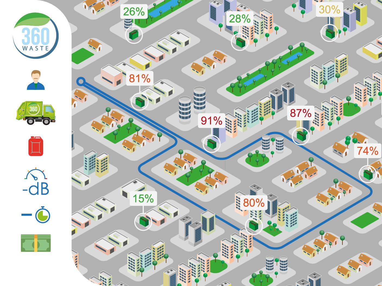 360Waste: um sistema de gestão inteligente de resíduos